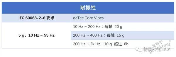 震不坏的安全光幕:deTec Core Vibes