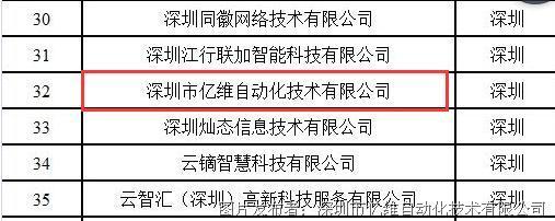 """祝贺亿维自动化入选""""广东省工业互联网产业生态供给资源池企业""""!"""