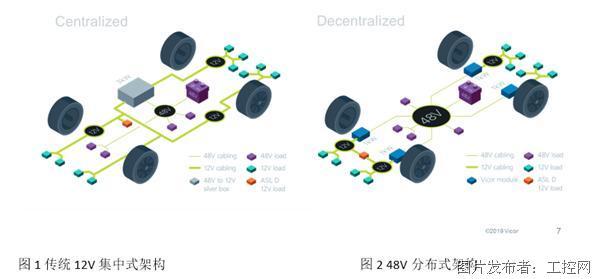使用48V分布式电源架构解决汽车电气化难题