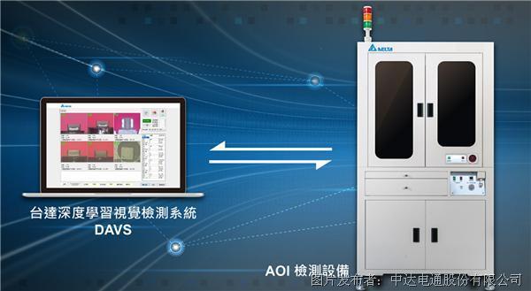台达AI视觉检测解决方案高效掌握瑕疵零件