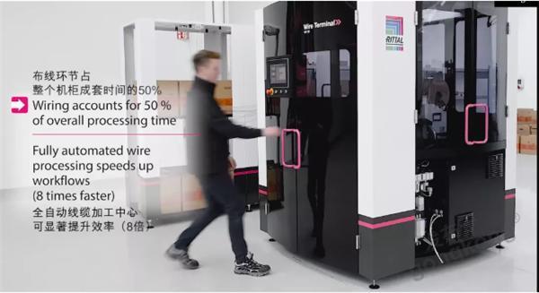 德国威图WT全自动线缆加工中心—专业、高效的全自动线缆加工解决方案