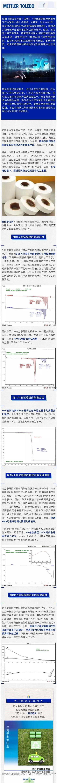 锂电系列  热分析在锂电池隔膜测试中的应用