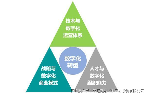 头条 | 网红总裁谈CEO视角的财务观