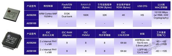 亞信提供制造業因應COVID-19加速智能生產自動化的最佳方案