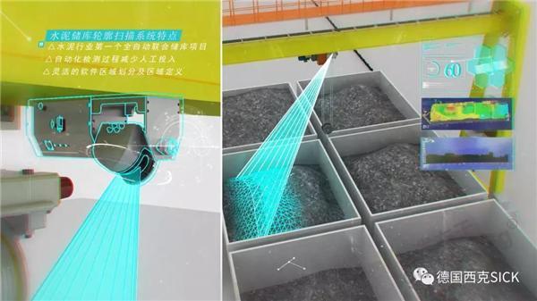 SICK:激光雷達3D掃描平臺