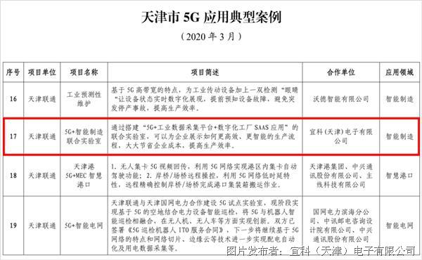 """宜科""""5G+智能制造聯合實驗室""""項目榮獲天津市5G 應用典型案例"""
