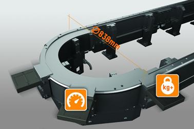 贝加莱推出新的SuperTrak曲线段 占地紧凑 生产率高