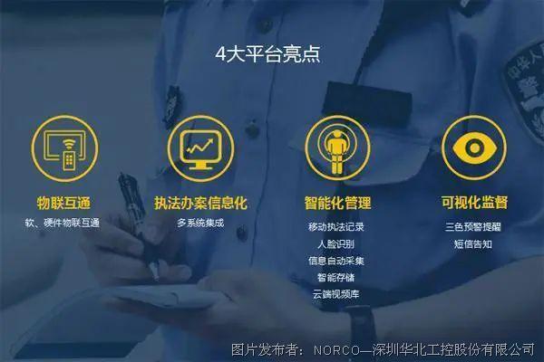 打造智慧公安辦案中心,華北工控嵌入式計算機可全程助力