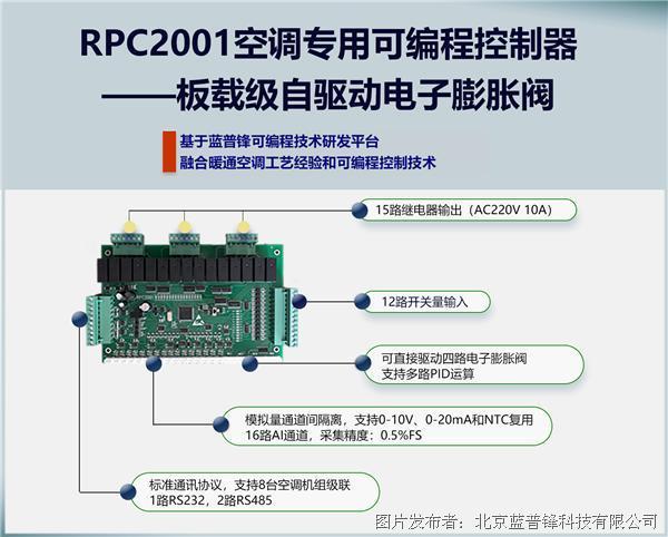 亮点十足 蓝普锋发布空调专用控制器RPC2001解决方案