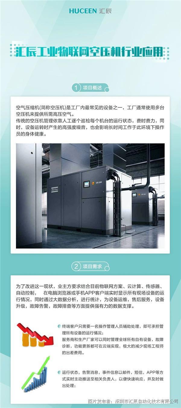【行业应用案例-03】汇辰物联网在空压机行业的应用