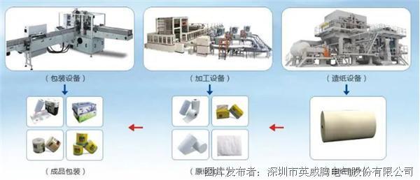 英威騰為單包機提供系統集成方案