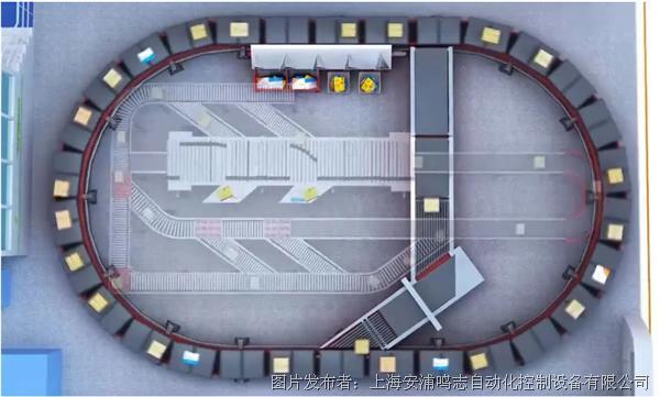 鳴志M3伺服產品在分揀系統應用分享