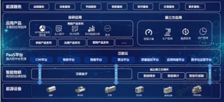 发力数字新基建|泛能网助力亚洲ts贴图企业能源管理数字化升级,实现节能提效