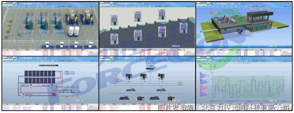〖老产品  新功能〗工业SCADA平台eForceCon V5.0