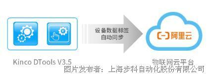 敲黑板!最新版Kinco HMI组态软件来啦!