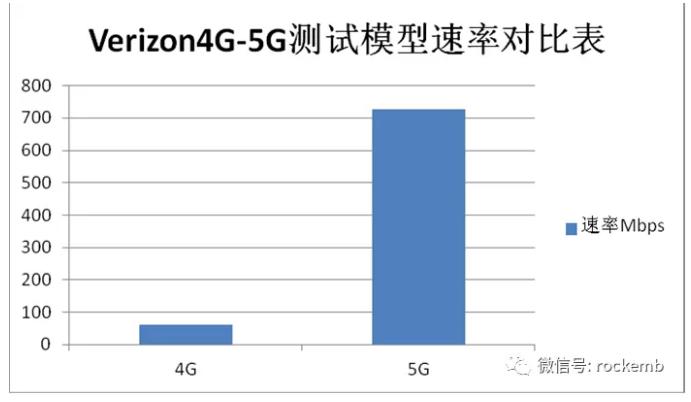 新品推荐//瑞迅科技5G系列安卓-linux双系统工控机隆重上市