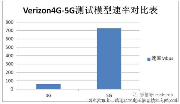 新品推薦//瑞迅科技5G系列安卓-linux雙系統工控機隆重上市
