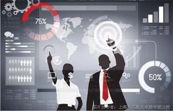 国产芯力量 | 华北工控ATX工业主板 助力智慧金融