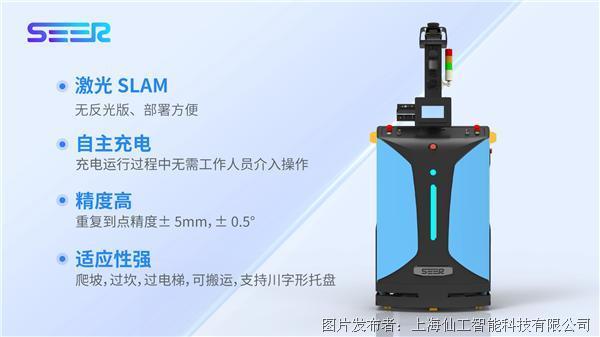 新品推介 | 仙工智能(SEER)重磅推出窄道專用激光 SLAM 自動叉車