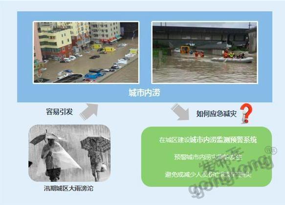 应急减灾监测预警系统——应急产业