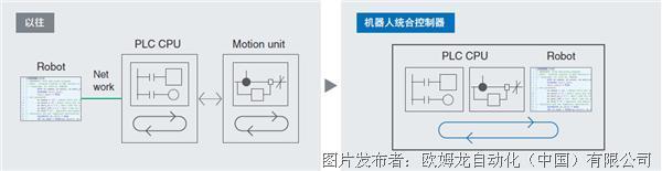 【歐姆龍機器人統合控制器】One Controller,One Software實現控制和流程的整合