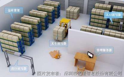 三防手持终端+RFID在仓储物流的应用