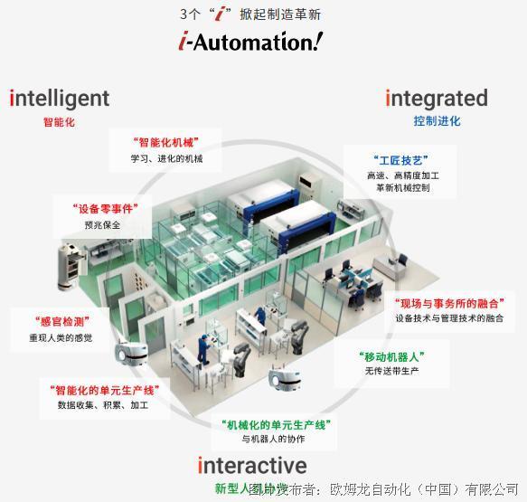 【官网全新版块】欧姆龙价值创造理念i-Automation!