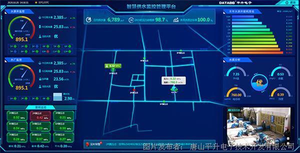 平升電子:智慧水務信息一體化平臺
