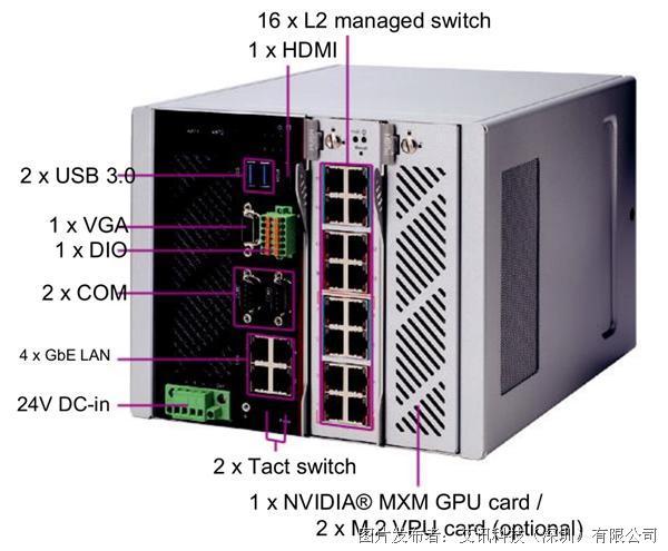 艾讯首款DIN-rail导轨式模块化网络应用平台iNA600强化工业物联网安全