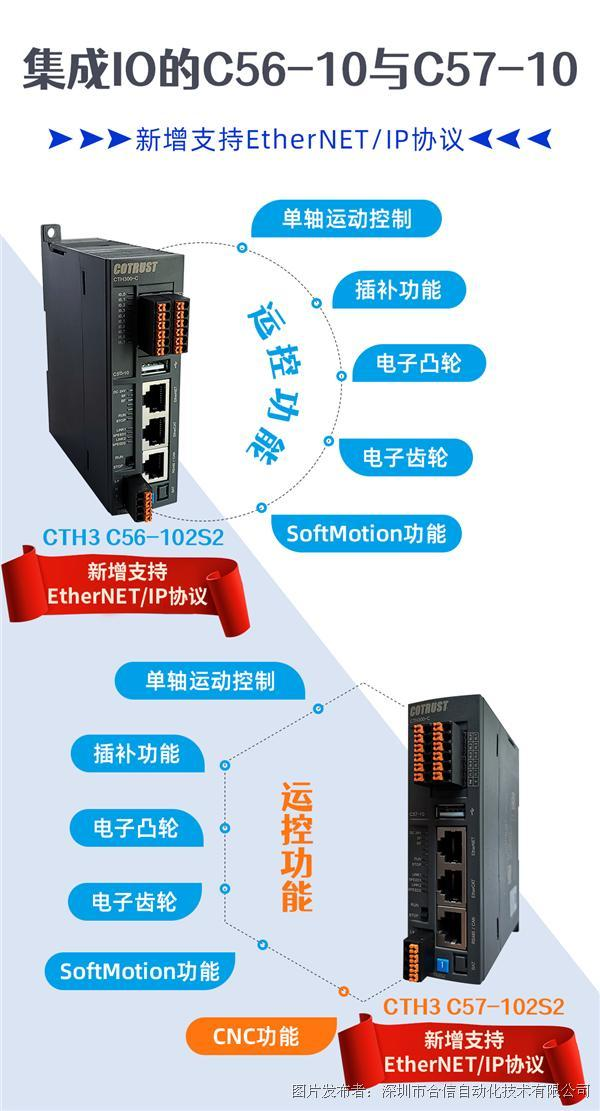 2020收官之作:C5X-10新增支持EtherNET/IP协议
