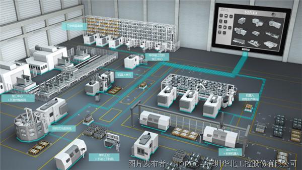 华北工控 | 发挥工控机硬件优势,助力制造业企业由大转强