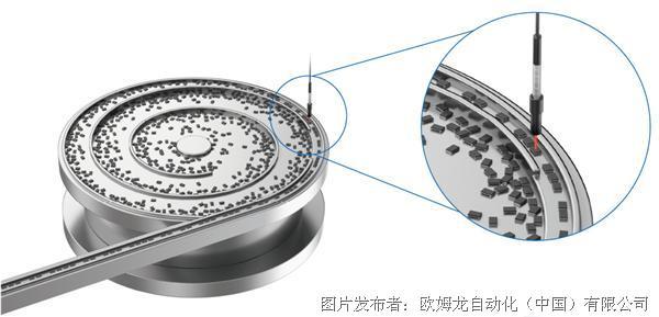 【智能光纖放大器E3X-ZV】無懼任何場景,構筑超強檢測能力!