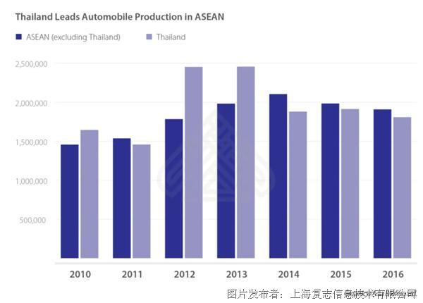 萨瓦迪卡!探访泰国制造业如何使用3D打印技术?