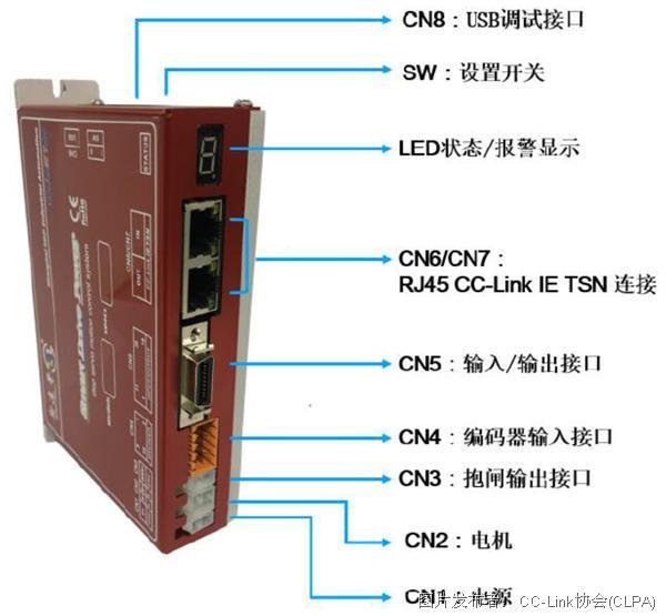 斯達普推出首款基于IE TSN步進電機驅動器