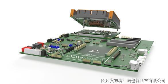 基于第11代英特尔®酷睿™处理器的康佳特COM-HPC™ Client入门套件