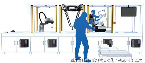 歐姆龍【SCARA機器人i4L系列】無需搭建真實生產環境,也能輕松整合生產線!