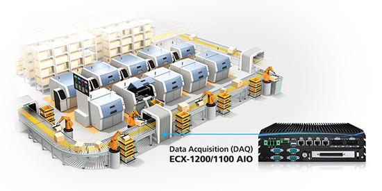 超恩推出ECX-1200/1100 AIO高效能无风扇嵌入式系统