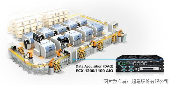 超恩推出ECX-1200/1100 AIO高效能無風扇嵌入式系統
