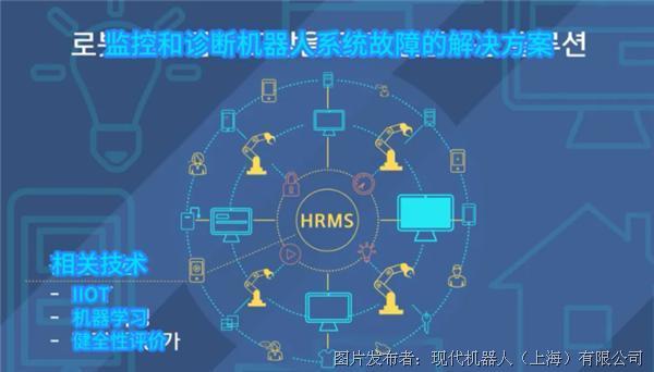 HRMS —— 現代機器人管理系統