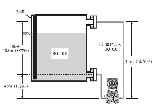 EJA/EJX变送器智能液位调校介绍