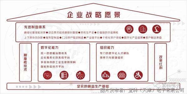 """企业数字化解决方案助力民族汽车品牌数字化转型""""马力全开"""""""