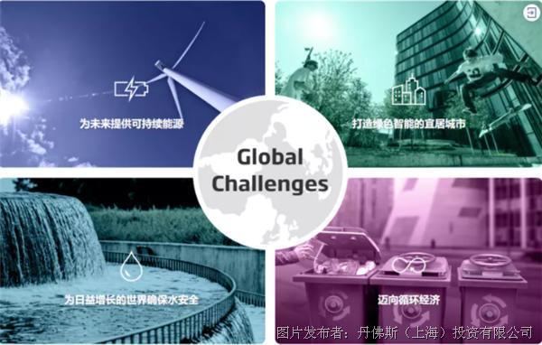 丹佛斯 | 碳中和经验分享 | 丹麦向零化石能源低碳社会迈进