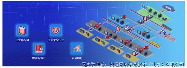 恩創EdgeFirewall打造更安全的工業網絡與更堅固的網絡邊界