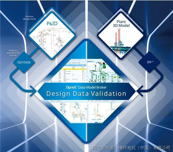 横河电机推出工厂数据转换平台OpreX Data Model Broker
