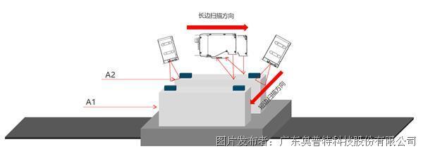 OPT锂电焊缝缺陷检测方案