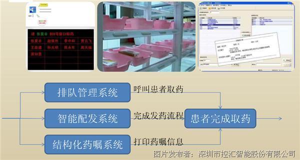 控汇工控机在智能医疗——自动化药房的解决方案