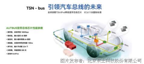 东土科技出席2021世界智能网联汽车大会 助力智能汽车转型升级