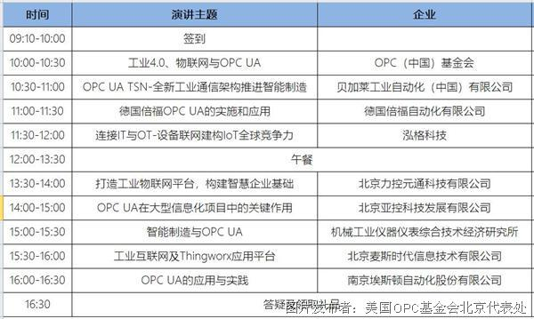 【北京】OPC中国巡回研讨会 — IT遇见自动化